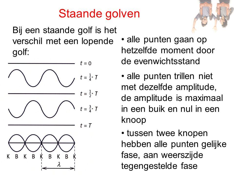 Staande transversale golven De golflengte van een staande golf kan slechts een beperkt aantal waarden hebben omdat de golf moet 'passen' Bij twee vaste uiteinden is één buik in het midden de eenvoudigste vorm van de snaar, dit heet de grondtoon Om in de snaar te passen is: Hierin is: ℓ de lengte van de snaar (in m) en λ n de golflengte (in m) bij (n+1) halve golven