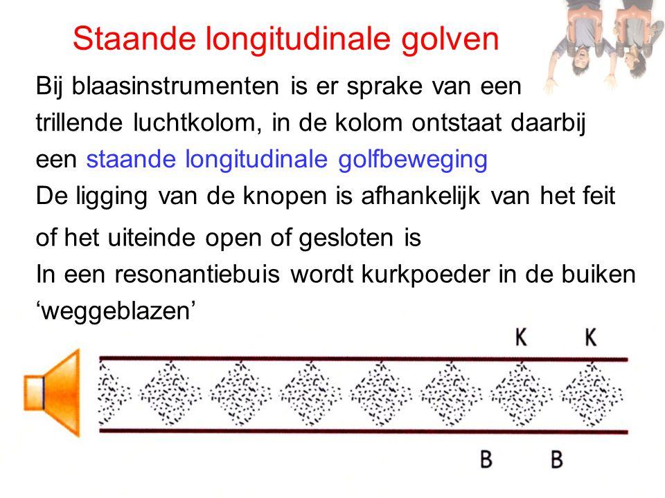 Open luchtkolom Bij een open luchtkolom ontstaat bij beide uiteinden een buik In de buis past een geheel aantal halve golflengten: De eigenfrequenties zijn: Hierin is: v de golfsnelheid van een lopende longitudinale golf in lucht (dus v is de geluidssnelheid)