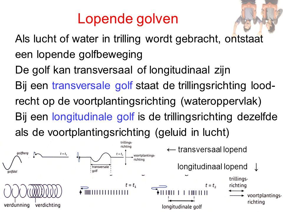 Lopende golven Als lucht of water in trilling wordt gebracht, ontstaat een lopende golfbeweging De golf kan transversaal of longitudinaal zijn Bij een