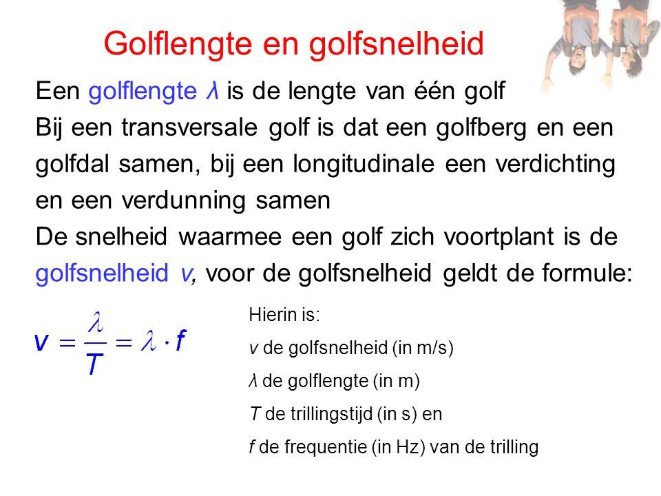 Golflengte en golfsnelheid Een golflengte λ is de lengte van één golf Bij een transversale golf is dat een golfberg en een golfdal samen, bij een long