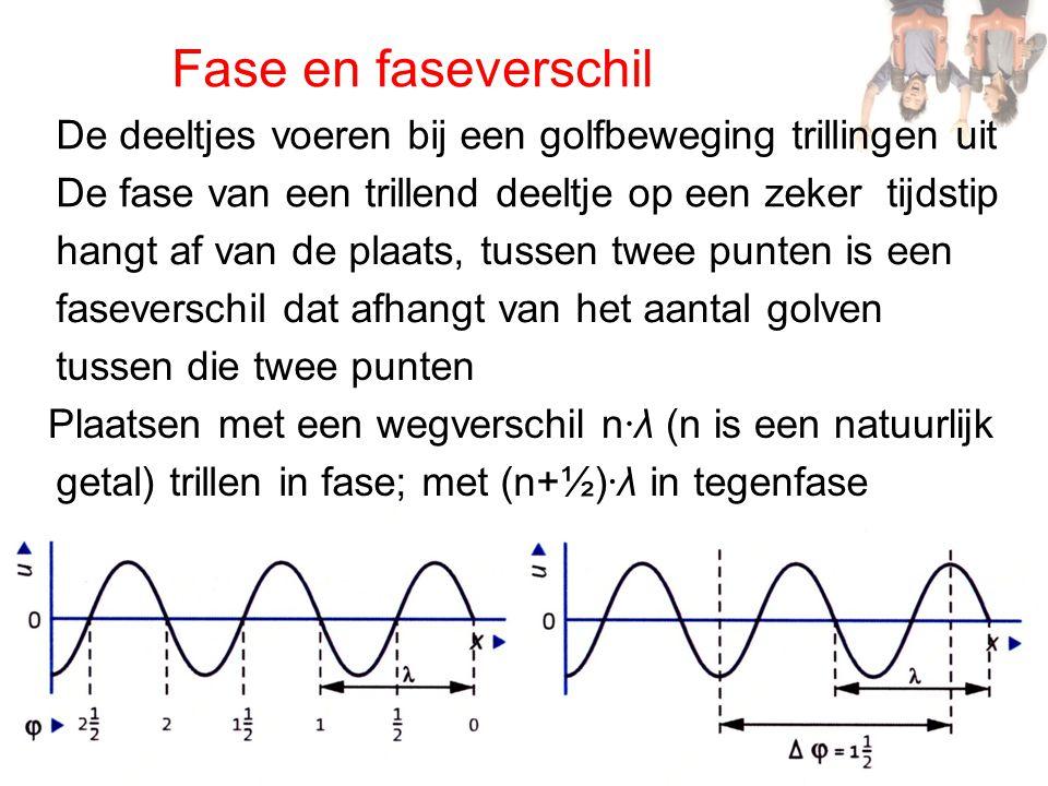 Fase en faseverschil De deeltjes voeren bij een golfbeweging trillingen uit De fase van een trillend deeltje op een zeker tijdstip hangt af van de pla