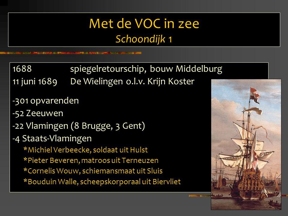 Met de VOC in zee Schoondijk 1 1688spiegelretourschip, bouw Middelburg 11 juni 1689De Wielingen o.l.v.