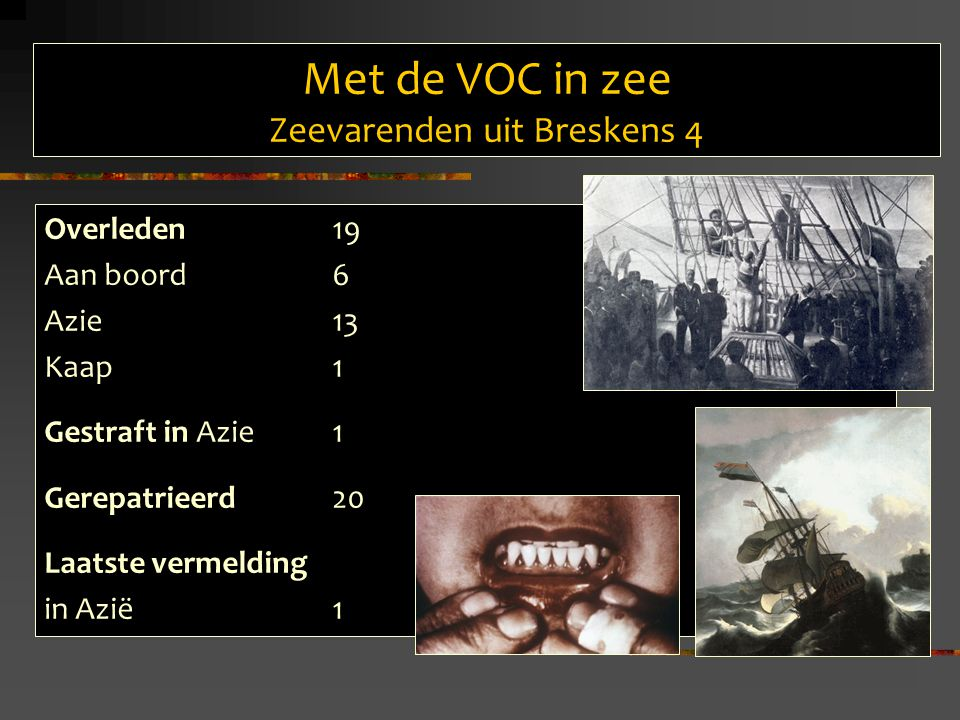 Met de VOC in zee Zeevarenden uit Breskens 4 Overleden19 Aan boord6 Azie13 Kaap1 Gestraft in Azie1 Gerepatrieerd20 Laatste vermelding in Azië1