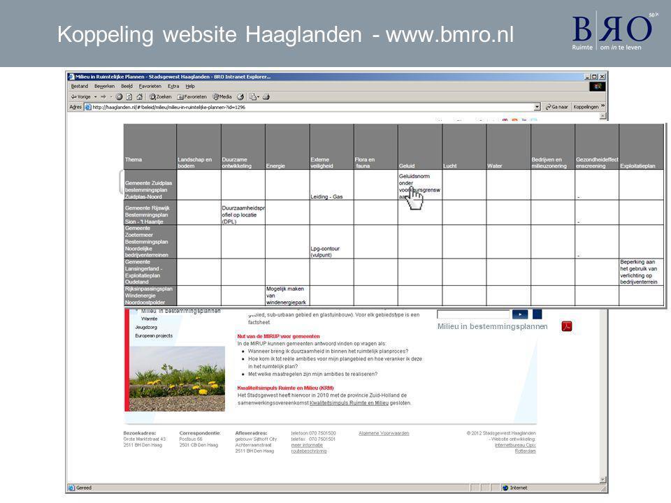 Koppeling website Haaglanden - www.bmro.nl Milieu in bestemmingsplannen