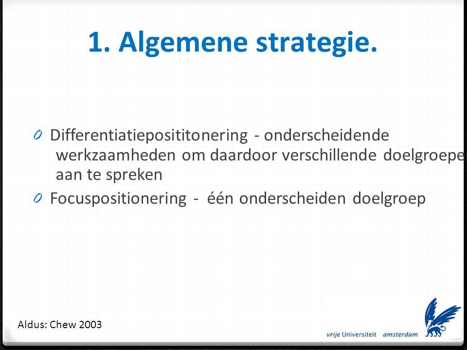 Resultaten – algemene strategie.
