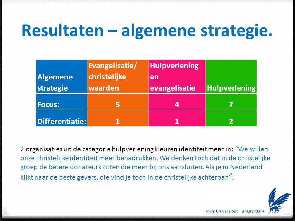 2.Belangrijkste doelgroepen.