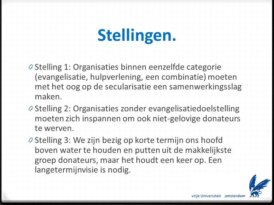 Stellingen. 0 Stelling 1: Organisaties binnen eenzelfde categorie (evangelisatie, hulpverlening, een combinatie) moeten met het oog op de secularisati