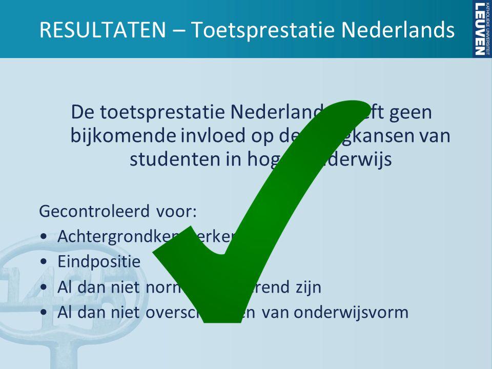 RESULTATEN – Toetsprestatie Nederlands De toetsprestatie Nederlands heeft geen bijkomende invloed op de slaagkansen van studenten in hoger onderwijs Gecontroleerd voor: •Achtergrondkenmerken •Eindpositie •Al dan niet normaalvorderend zijn •Al dan niet overschakelen van onderwijsvorm