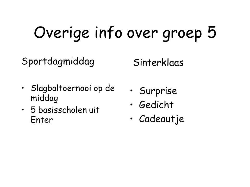 Overige info over groep 5 Sportdagmiddag •Slagbaltoernooi op de middag •5 basisscholen uit Enter Sinterklaas •Surprise •Gedicht •Cadeautje