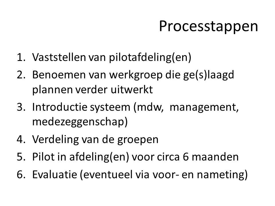 Processtappen 1.Vaststellen van pilotafdeling(en) 2.Benoemen van werkgroep die ge(s)laagd plannen verder uitwerkt 3.Introductie systeem (mdw, manageme
