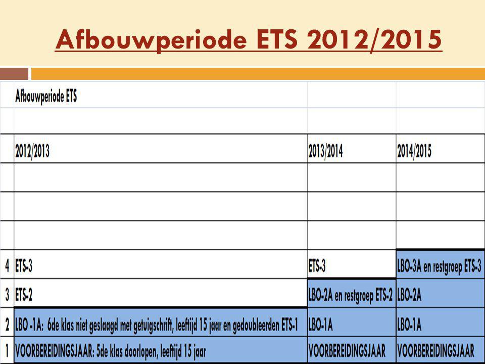 Afbouwperiode ETS 2012/2015