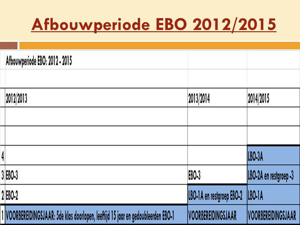 Afbouwperiode EBO 2012/2015