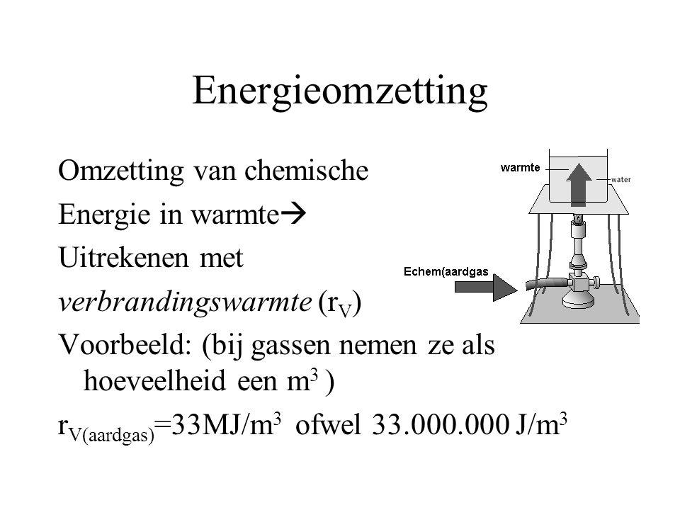 Energieomzetting Omzetting van chemische Energie in warmte  Uitrekenen met verbrandingswarmte (r V ) Voorbeeld: (bij gassen nemen ze als hoeveelheid