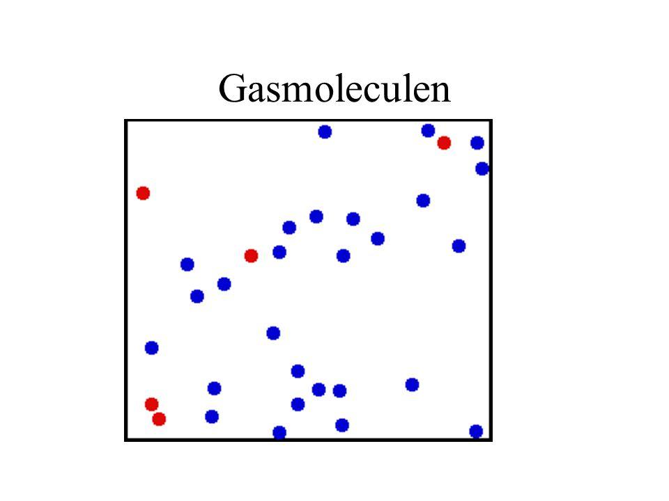 Gasmoleculen