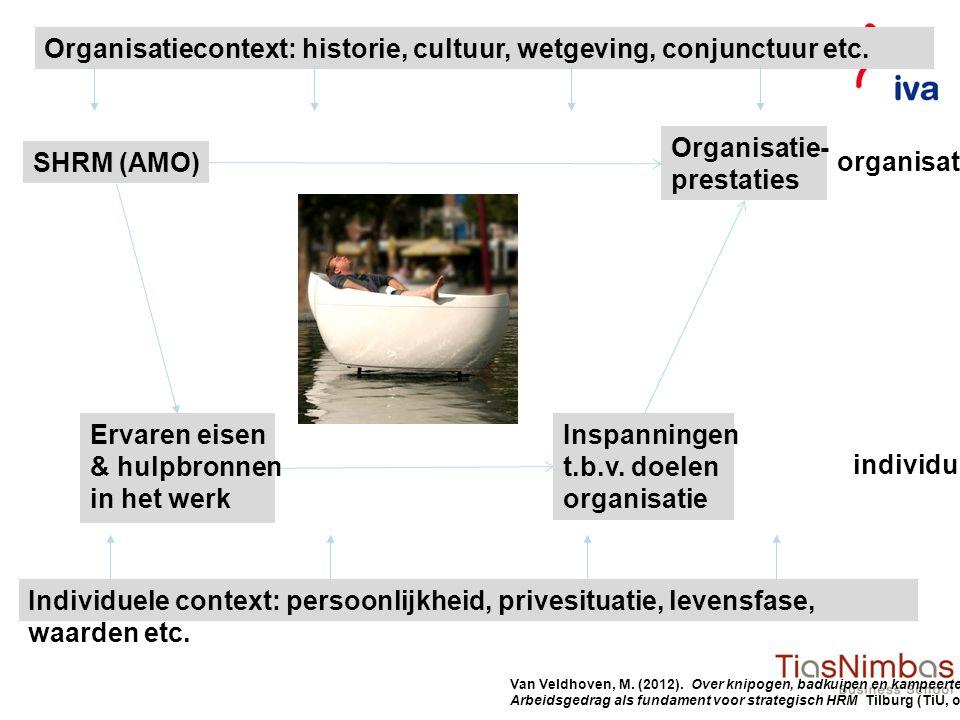 Van Veldhoven, M.(2012). Over knipogen, badkuipen en kampeertenten.