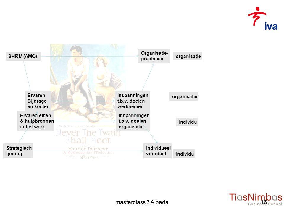 masterclass 3 Albeda16 Ervaren eisen & hulpbronnen in het werk organisatie individu Inspanningen t.b.v.
