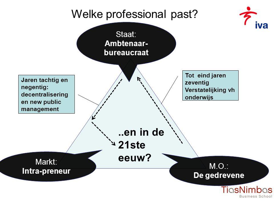 Staat: Ambtenaar- bureaucraat Markt: Intra-preneur M.O.: De gedrevene..en in de 21ste eeuw.