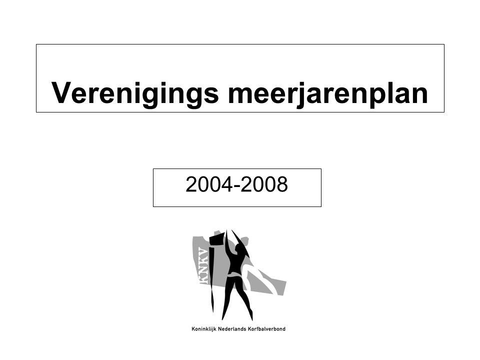Verenigings meerjarenplan 2004-2008