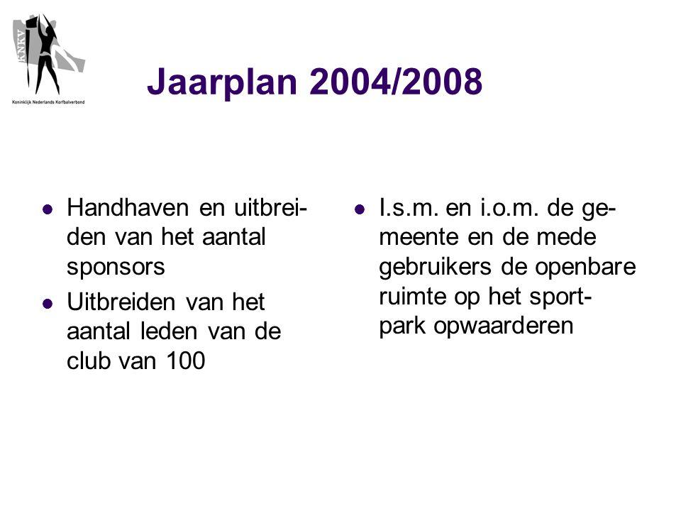 Jaarplan 2004/2008  Handhaven en uitbrei- den van het aantal sponsors  Uitbreiden van het aantal leden van de club van 100  I.s.m.