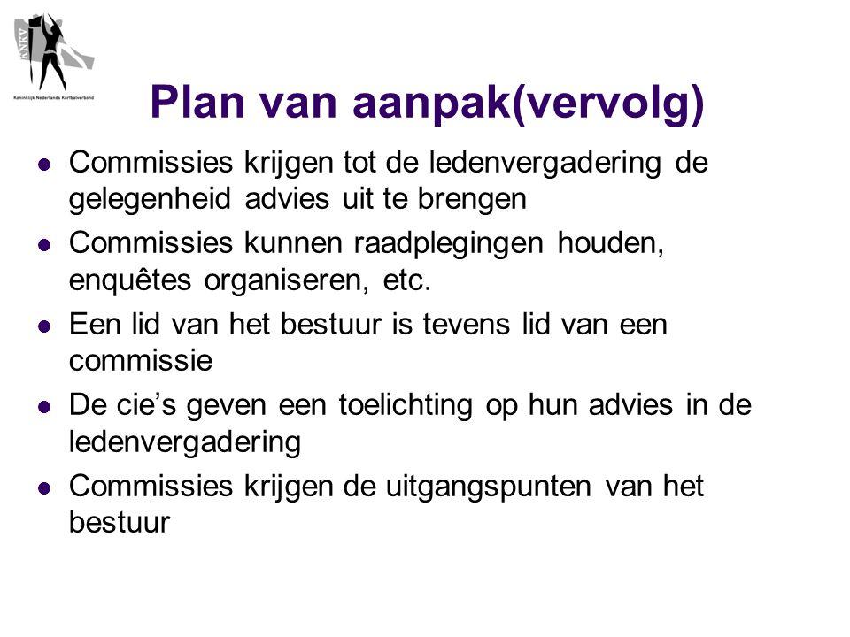 Plan van aanpak(vervolg)  Commissies krijgen tot de ledenvergadering de gelegenheid advies uit te brengen  Commissies kunnen raadplegingen houden, enquêtes organiseren, etc.