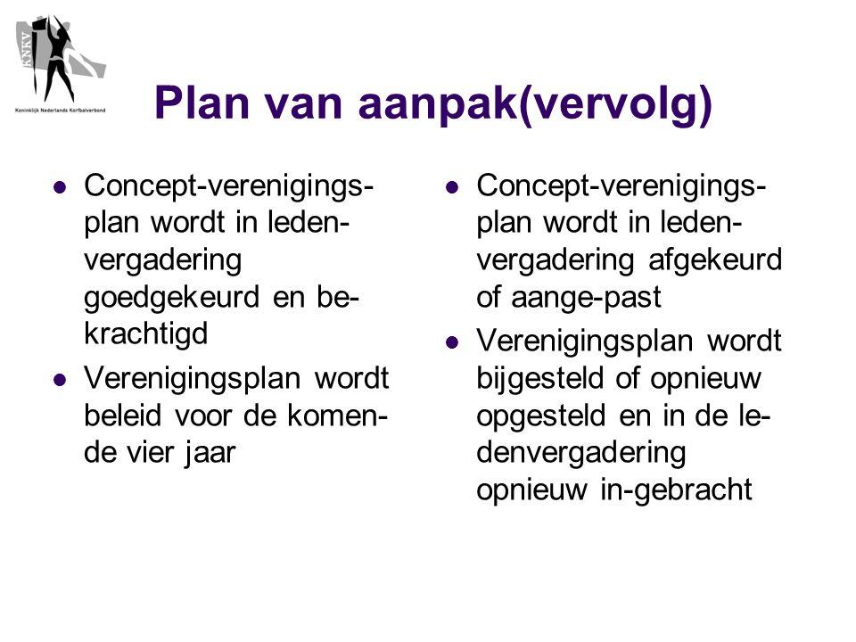 Plan van aanpak(vervolg)  Concept-verenigings- plan wordt in leden- vergadering goedgekeurd en be- krachtigd  Verenigingsplan wordt beleid voor de komen- de vier jaar  Concept-verenigings- plan wordt in leden- vergadering afgekeurd of aange-past  Verenigingsplan wordt bijgesteld of opnieuw opgesteld en in de le- denvergadering opnieuw in-gebracht