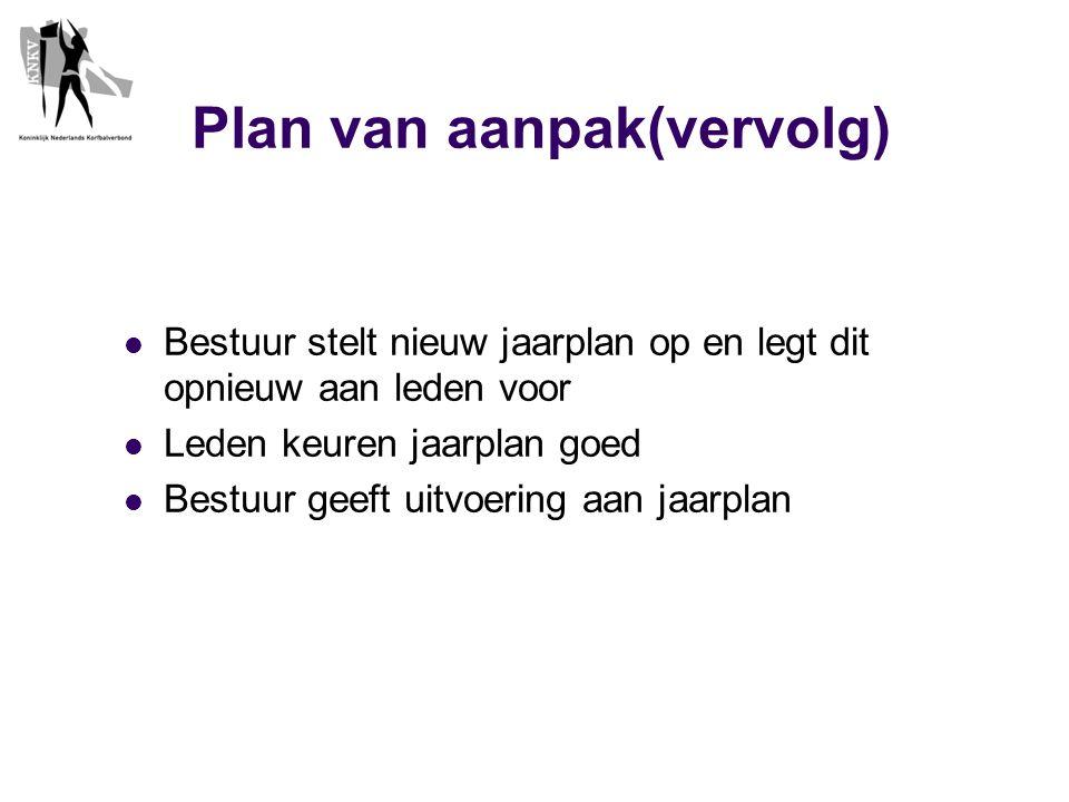 Plan van aanpak(vervolg)  Bestuur stelt nieuw jaarplan op en legt dit opnieuw aan leden voor  Leden keuren jaarplan goed  Bestuur geeft uitvoering aan jaarplan