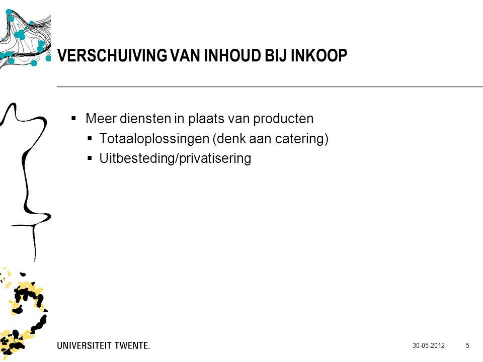  Meer diensten in plaats van producten  Totaaloplossingen (denk aan catering)  Uitbesteding/privatisering 30-05-2012 5 VERSCHUIVING VAN INHOUD BIJ