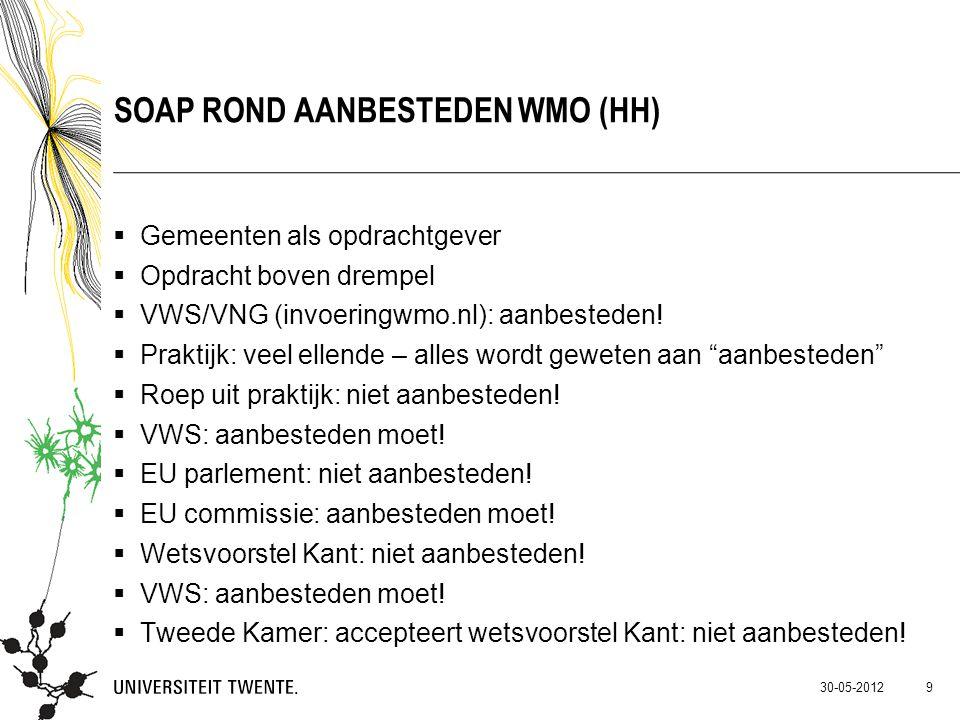 """ Gemeenten als opdrachtgever  Opdracht boven drempel  VWS/VNG (invoeringwmo.nl): aanbesteden!  Praktijk: veel ellende – alles wordt geweten aan """"a"""