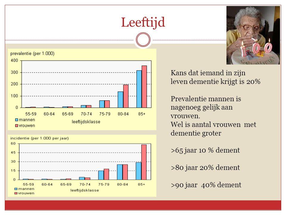 Leeftijd Kans dat iemand in zijn leven dementie krijgt is 20% Prevalentie mannen is nagenoeg gelijk aan vrouwen. Wel is aantal vrouwen met dementie gr