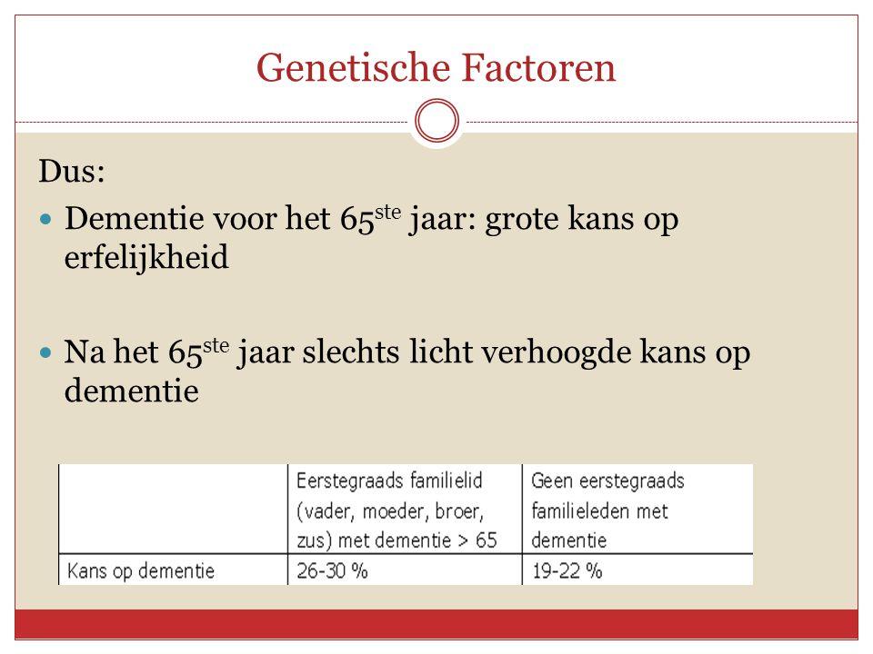 Genetische Factoren Dus:  Dementie voor het 65 ste jaar: grote kans op erfelijkheid  Na het 65 ste jaar slechts licht verhoogde kans op dementie