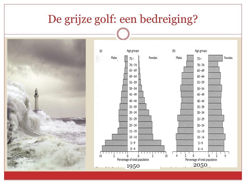 De grijze golf: een bedreiging? 1950 2050