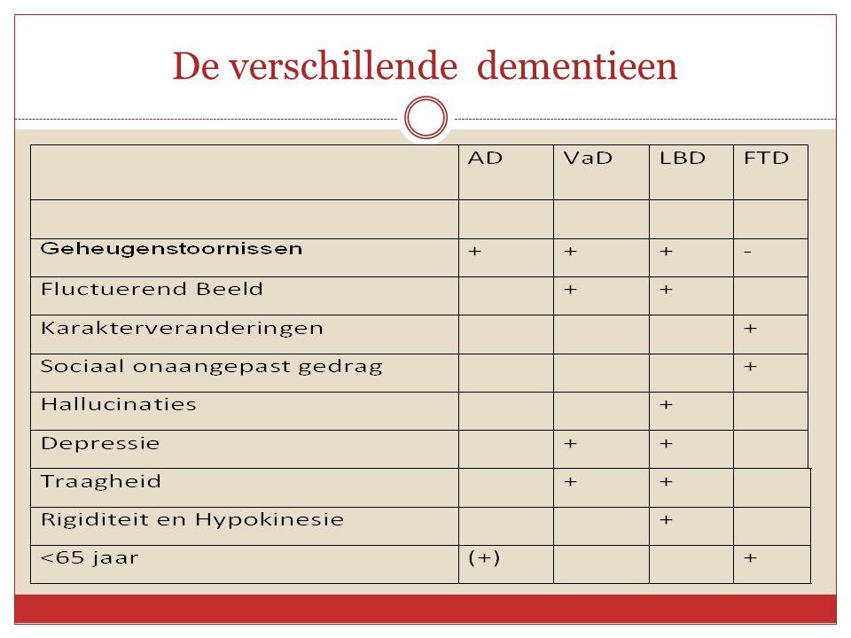De verschillende dementieen