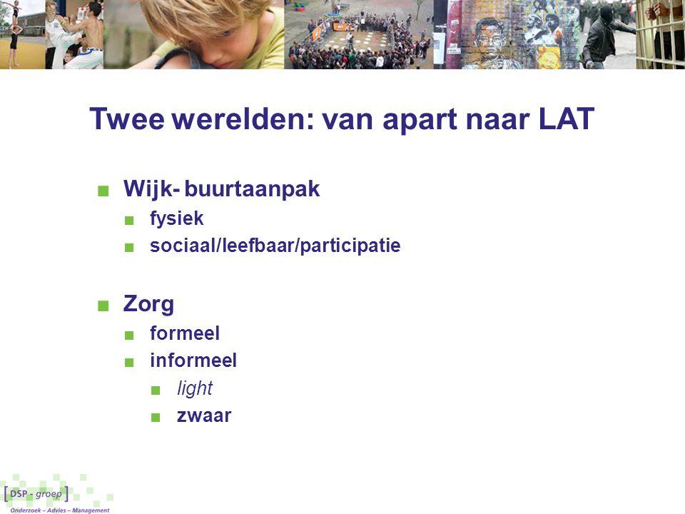 Twee werelden: van apart naar LAT ■ Wijk- buurtaanpak ■ fysiek ■ sociaal/leefbaar/participatie ■ Zorg ■ formeel ■ informeel ■ light ■ zwaar