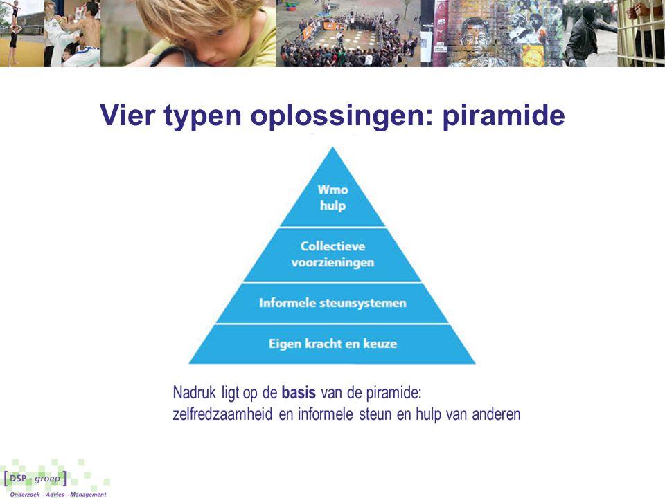 Vier typen oplossingen: piramide