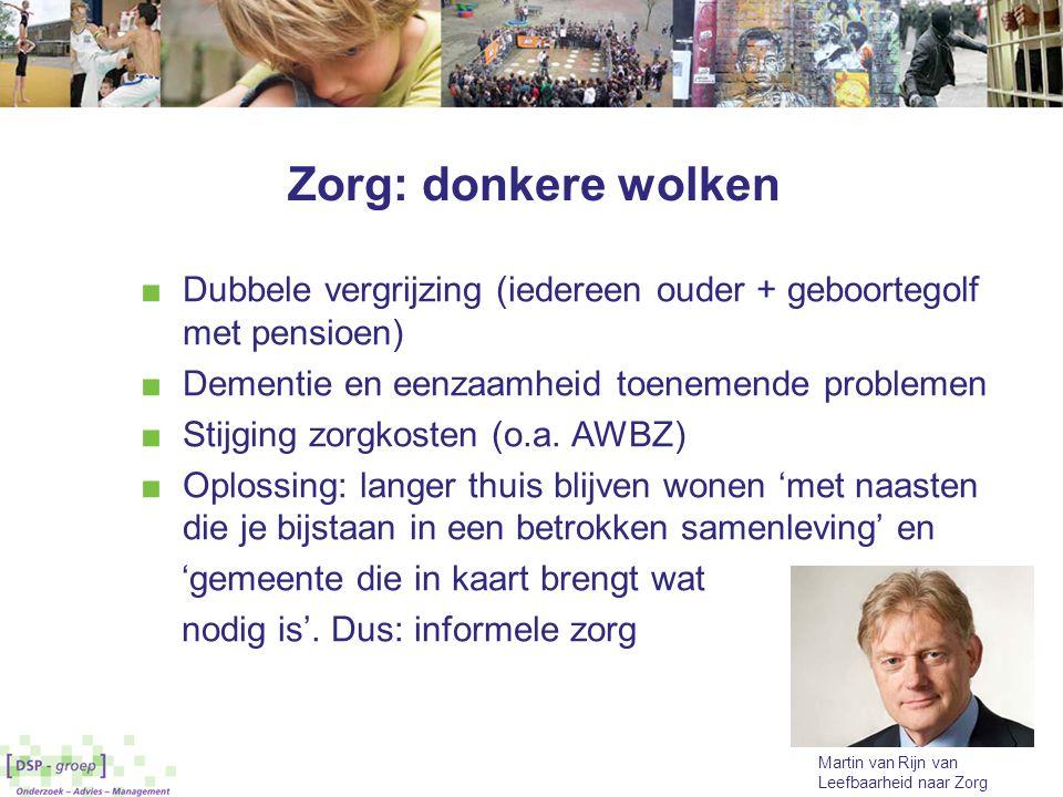 Zorg: donkere wolken Martin van Rijn van Leefbaarheid naar Zorg ■ Dubbele vergrijzing (iedereen ouder + geboortegolf met pensioen) ■ Dementie en eenza