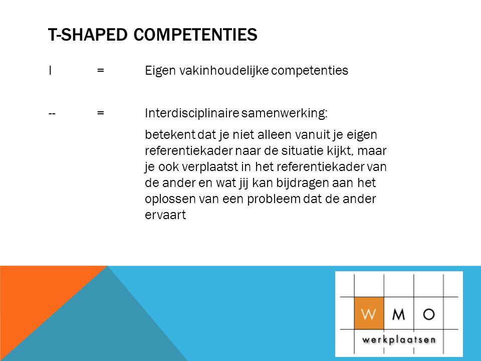 T-SHAPED COMPETENTIES I=Eigen vakinhoudelijke competenties --=Interdisciplinaire samenwerking: betekent dat je niet alleen vanuit je eigen referentiekader naar de situatie kijkt, maar je ook verplaatst in het referentiekader van de ander en wat jij kan bijdragen aan het oplossen van een probleem dat de ander ervaart