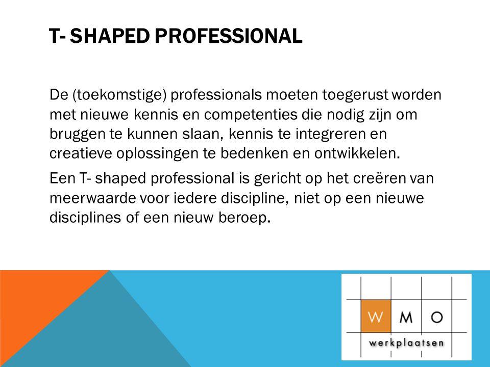 T- SHAPED PROFESSIONAL SAMENWE De (toekomstige) professionals moeten toegerust worden met nieuwe kennis en competenties die nodig zijn om bruggen te kunnen slaan, kennis te integreren en creatieve oplossingen te bedenken en ontwikkelen.