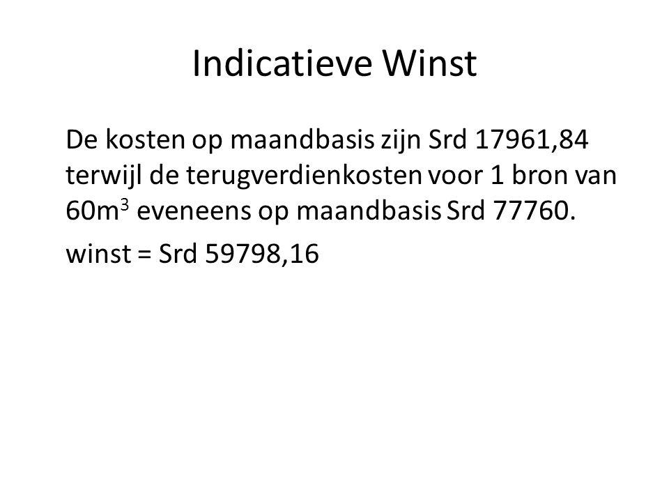 Indicatieve Winst De kosten op maandbasis zijn Srd 17961,84 terwijl de terugverdienkosten voor 1 bron van 60m 3 eveneens op maandbasis Srd 77760. wins