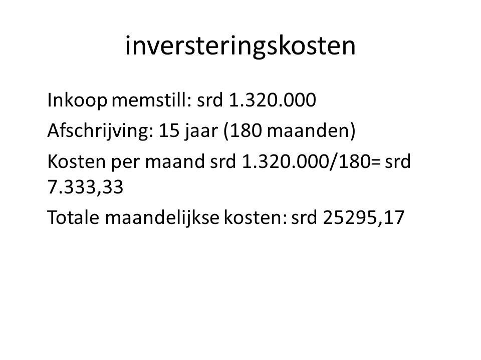 inversteringskosten Inkoop memstill: srd 1.320.000 Afschrijving: 15 jaar (180 maanden) Kosten per maand srd 1.320.000/180= srd 7.333,33 Totale maandelijkse kosten: srd 25295,17