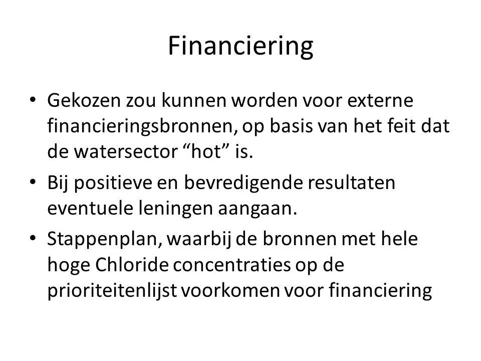 Financiering • Gekozen zou kunnen worden voor externe financieringsbronnen, op basis van het feit dat de watersector hot is.