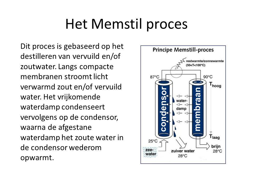 Het Memstil proces Dit proces is gebaseerd op het destilleren van vervuild en/of zoutwater. Langs compacte membranen stroomt licht verwarmd zout en/of