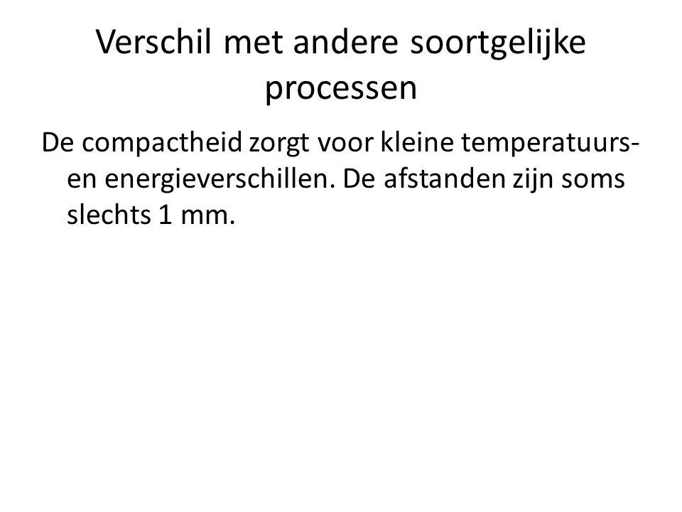 Verschil met andere soortgelijke processen De compactheid zorgt voor kleine temperatuurs- en energieverschillen.