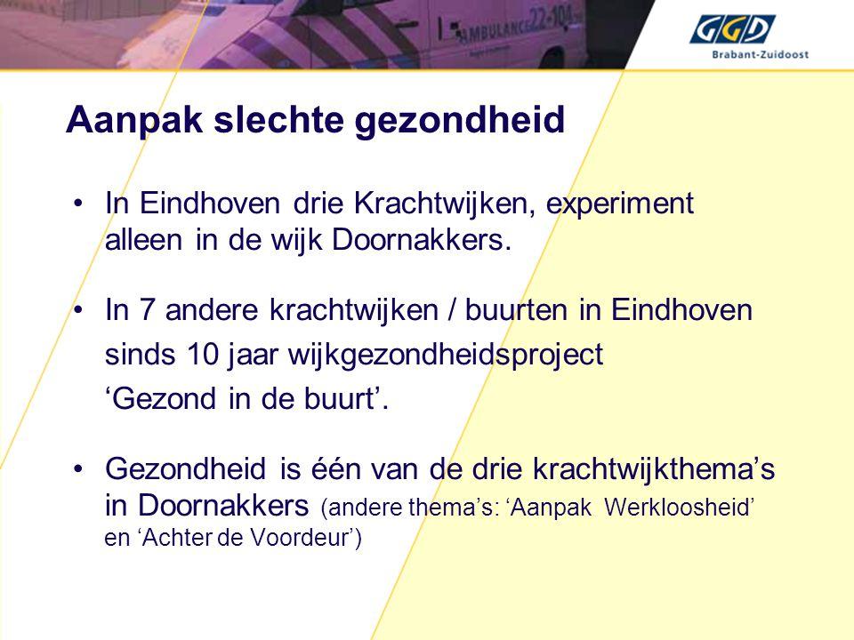 Aanpak slechte gezondheid •In Eindhoven drie Krachtwijken, experiment alleen in de wijk Doornakkers.