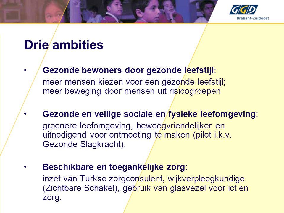 Drie ambities •Gezonde bewoners door gezonde leefstijl: meer mensen kiezen voor een gezonde leefstijl; meer beweging door mensen uit risicogroepen •Gezonde en veilige sociale en fysieke leefomgeving: groenere leefomgeving, beweegvriendelijker en uitnodigend voor ontmoeting te maken (pilot i.k.v.
