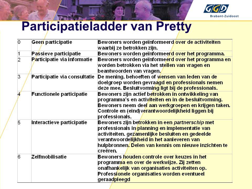 Participatie in onze praktijk Tot nu toe vooral: •Meedoen (passief) •Meedenken (informeren, consulteren) Soms: •Meebeslissen (functionele en interactieve participatie, bijv.