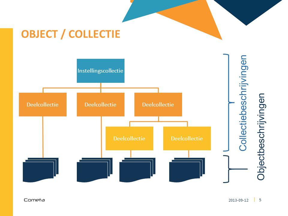 2013-09-12 6 | INDIVIDUELE OBJECTEN BESCHRIJVEN  Niet altijd haalbaar  Geeft geen informatie over groepen objecten en hun onderlinge relaties  Geeft niet altijd het gewenste overzicht voor beheer van en beleid rond collecties