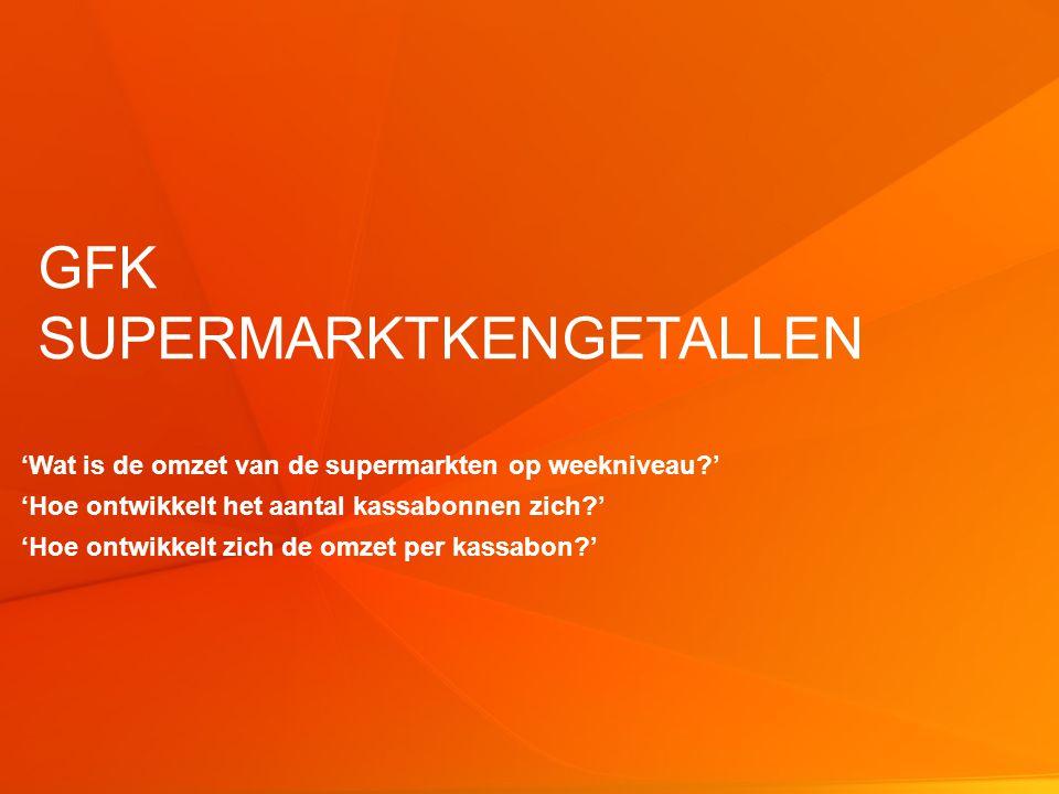 1 © GfK 2013 | Supermarktkengetallen | mei 2013 GFK SUPERMARKTKENGETALLEN 'Wat is de omzet van de supermarkten op weekniveau ' 'Hoe ontwikkelt het aantal kassabonnen zich ' 'Hoe ontwikkelt zich de omzet per kassabon '