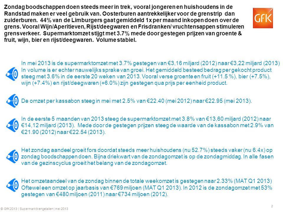 13 © GfK 2013 | Supermarktkengetallen | mei 2013 Historie Supermarktomzetten (€) Historie bedrag per kassabon (€) +0.2%+3.9%+4.0%+6.2% +0.2%+4.3%+2.7%+4.4% Ontwikkeling in de tijd Jaarbasis +3.4% +0.2% * 2009 o.b.v.