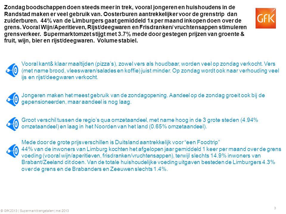 4 © GfK 2013 | Supermarktkengetallen | mei 2013 Het zondagaandeel groeit doordat steeds meer huishoudens (nu 52.7%) steeds vaker (nu 6.36 x) op zondag boodschappen doen.