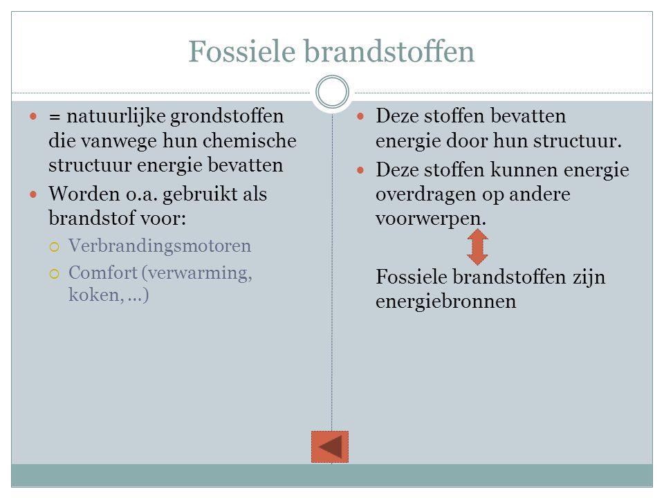 Fossiele brandstoffen  = natuurlijke grondstoffen die vanwege hun chemische structuur energie bevatten  Worden o.a. gebruikt als brandstof voor:  V